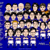 Le Bilan du Japon depuis 2006 : quelle équipe type ?