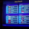 Coupe d'Asie U19 : un groupe difficile pour le Japon